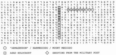 Syria-War-Bible-Code-450x213