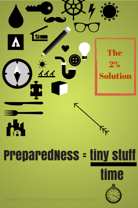 preparedness-tiny-stuff