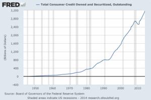 Total-Consumer-Credit-425x282