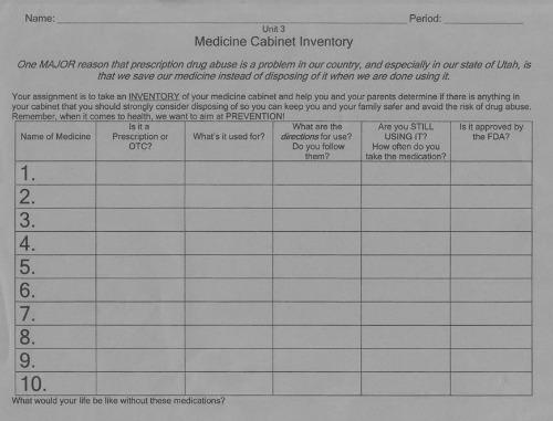 medicine cabinet inventory