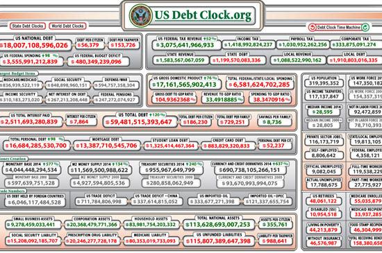 usdebtclock18trillion