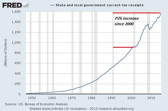 local-govt-taxes8-15x