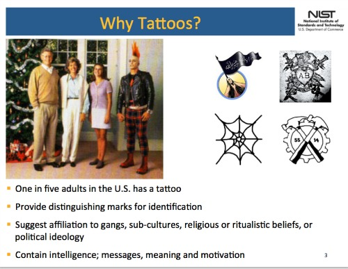 tattoo recognition