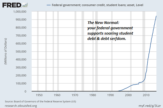 student-loans5-16a