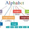 google-alphabet1